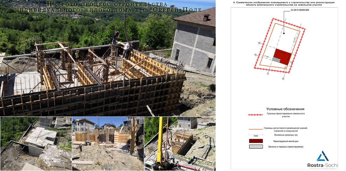 Уведомление о начале строительства